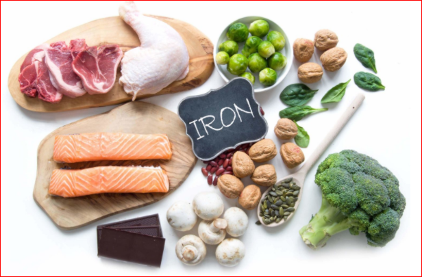 How To Know And Prevent Anemia (Iron Deficiency)