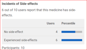Dettol Side effect review